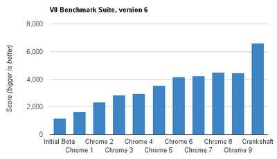 HTML5能取代Android和iOS应用程序吗?