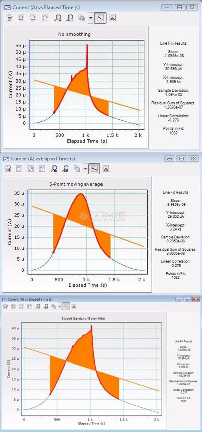 .Net唯一数学算法库NMath应用详解:质量管理与决策支持
