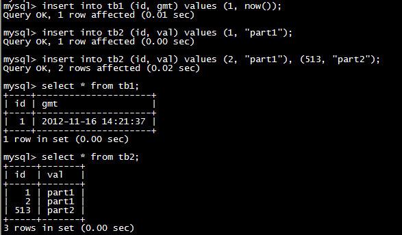 SQL Server 5