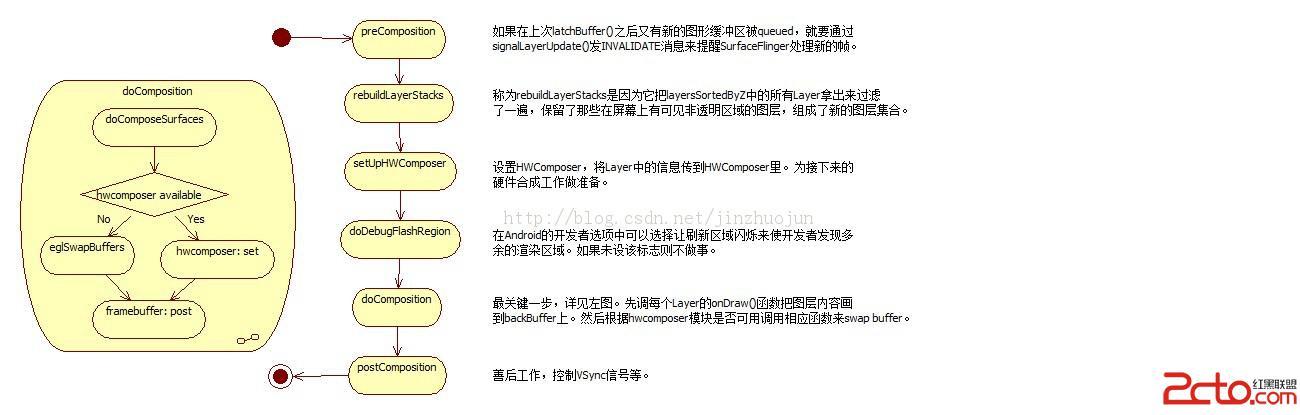 data-cke-saved-src=http://www.2cto.com/uploadfile/Collfiles/20131223/20131223095105182.jpg