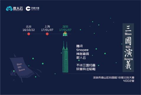数人云&开源中国|容器之Mesos/K8S/Swarm三国演义