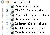 图 1. java.lang.ref 包结构