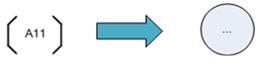 图 3. 当 m=1, n=1 时