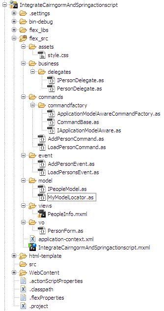 图 3. 示例程序结构: