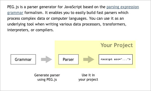 Javascript-228 in Useful JavaScript and jQuery Tools, Libraries, Plugins