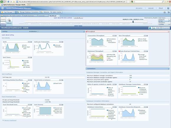 图 2 展示了包含组件区域细节信息的诊断指示板