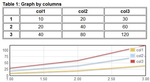 Graph data from an HTML table using jQuery and flot