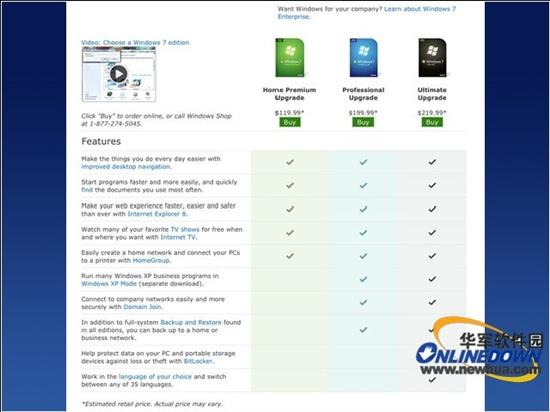 狮子VS Windows 7:10大突出优势