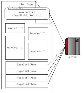 图 10. 单线程原理图