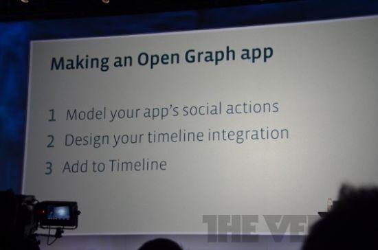 如何制作一个开放社交图景应用?