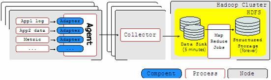 图 1. 架构示意图