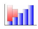 一个柱形图,展示一个红蓝色线性渐变