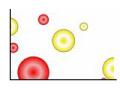 一个图表,展示一个红黄色放射状渐变