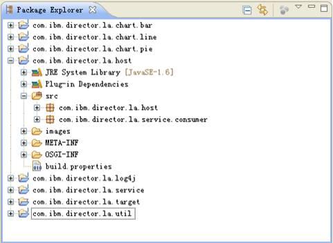 图 6. SDLA 的程序结构