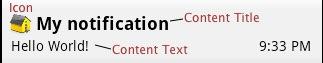 Content Title和Text