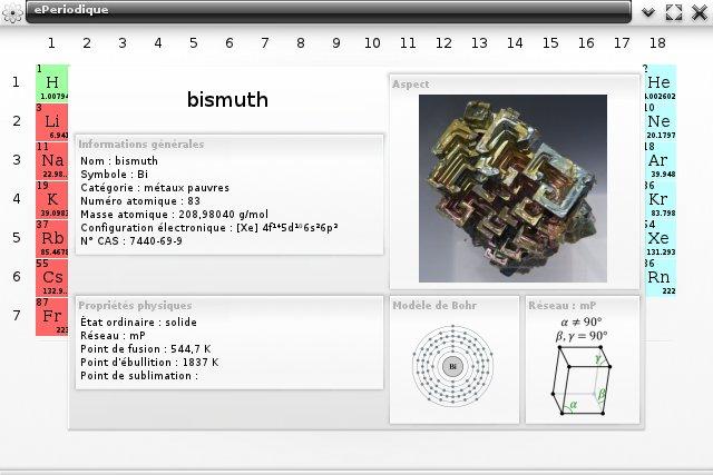 eperiodic info screen