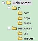 图 1. Dojo 项目的目录组织方式