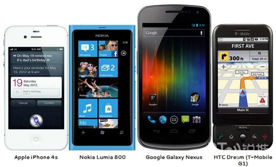 Android如何解决显示屏尺寸适配问题