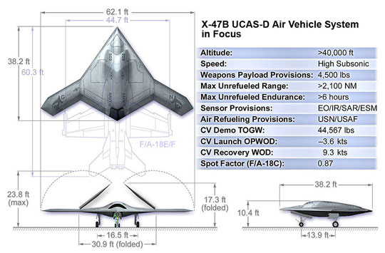 X-47B 无人机