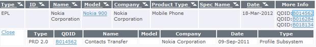 Nokia Lumia 900 Bluetooth