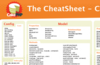 CakePHP Cheat Sheet