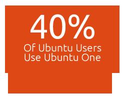 Ubuntu One Usage