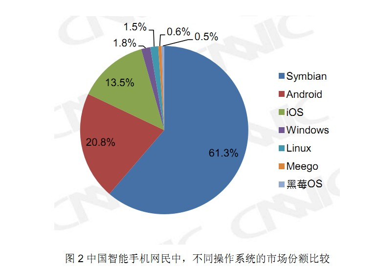 【cnnic,中国移动互联网调查研究报告,2016】