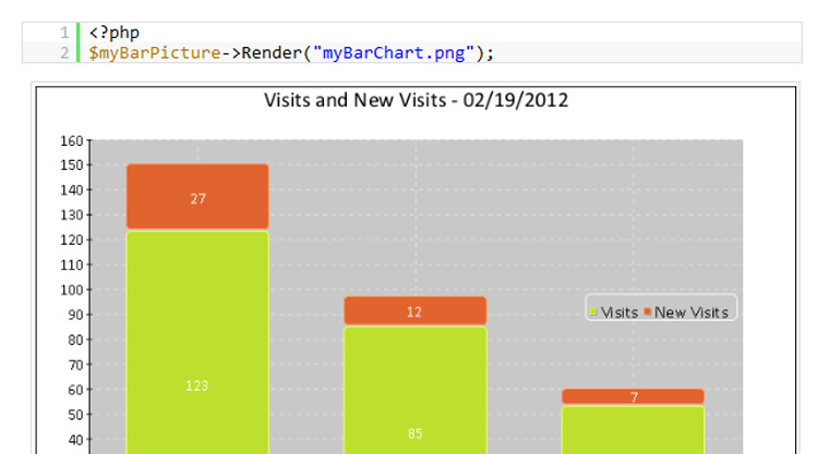pChart Revisited with Google Analytics