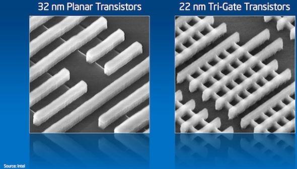 英特尔即将推出的Ivy Bridge处理器将首次使用22纳米制程。