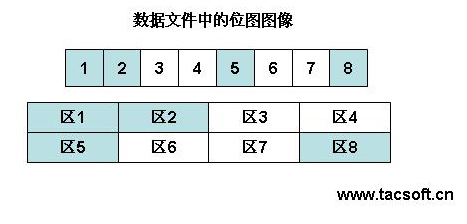 tablespaces1004.jpg