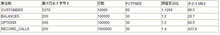 tablespace2001.jpg