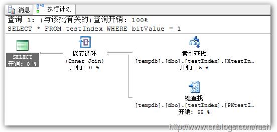 index22