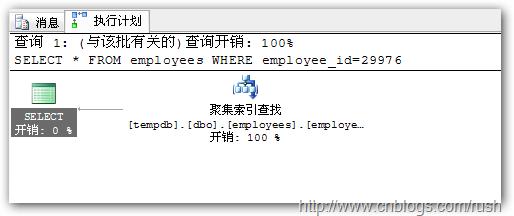 index20