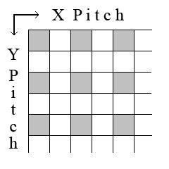 XPitch YPitch