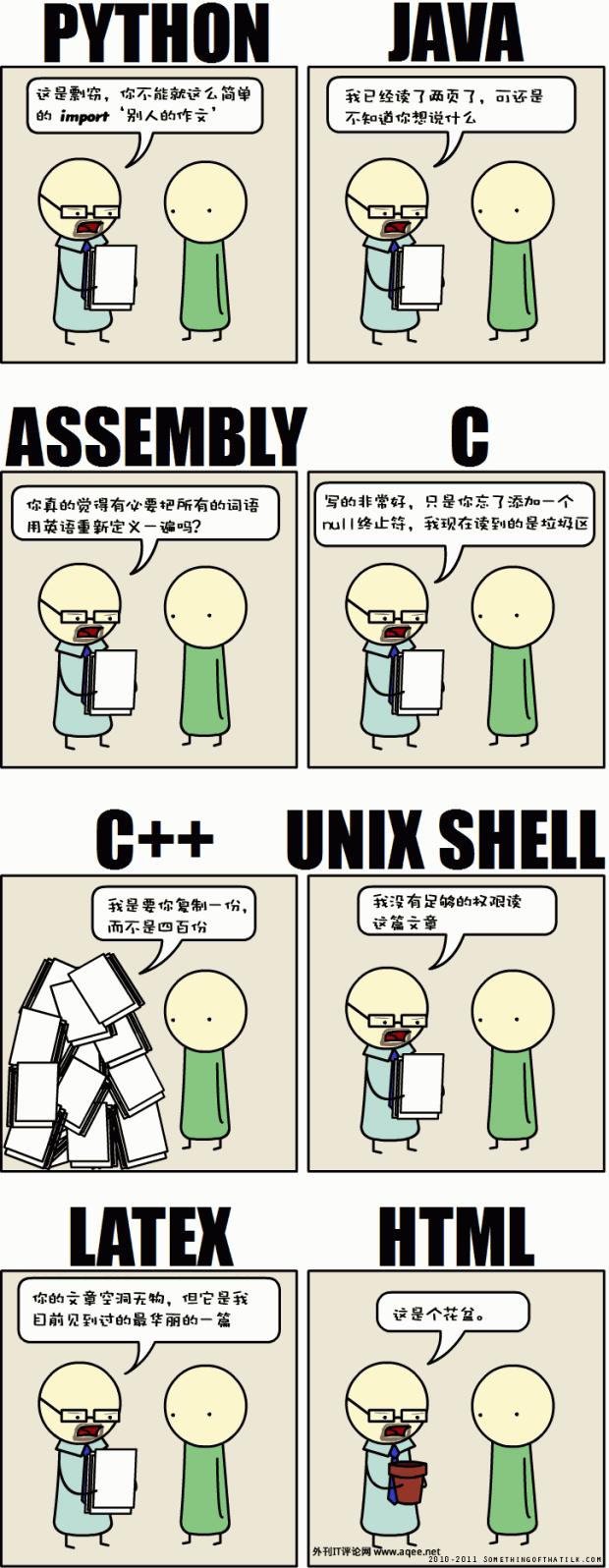 漫画:如果用编程语言来写作文 - 第1张  | 技术人生-孙强
