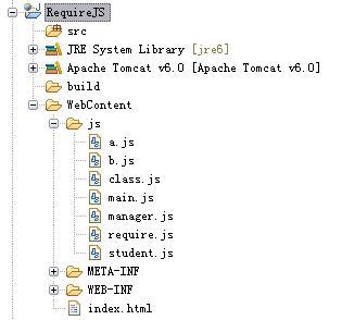 图 1. Web 项目结构