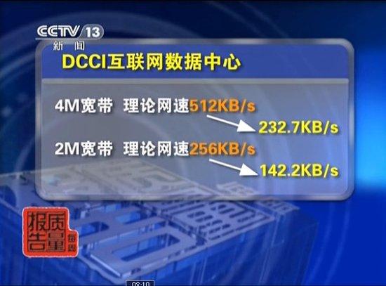 DCCI报告称国内很多宽带与标称的差距较大