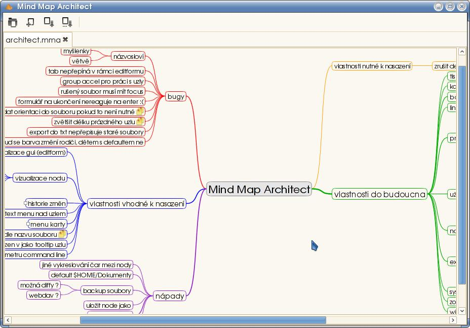 Mind Map Architect