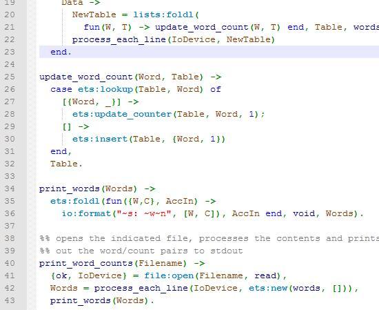 Windows Erlang Syntax Highlighting Editor