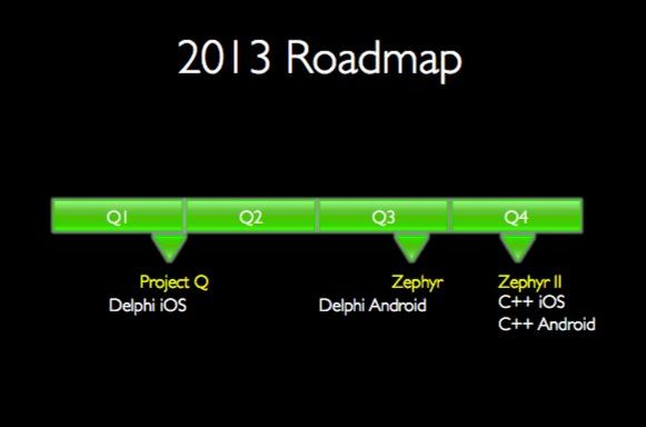 RAD Studio XE3 2013路线图