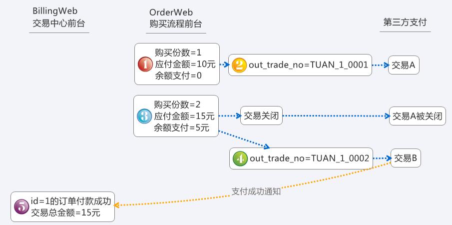 http://images.cnblogs.com/cnblogs_com/zhengyun_ustc/255879/o_clipboard%20-%20006%E5%89%AF%E6%9C%AC.png