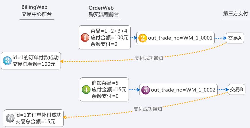 http://images.cnblogs.com/cnblogs_com/zhengyun_ustc/255879/o_clipboard%20-007%20%E5%89%AF%E6%9C%AC.png