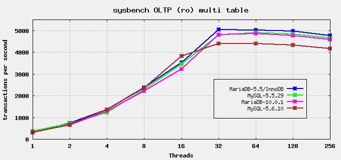 20130213-sb-ro-tps