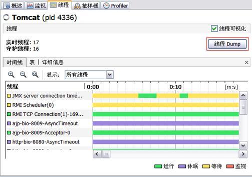图 15. 线程标签及线程转储功能