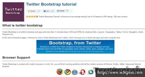 Twitter Bootstrap tutorial
