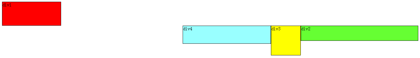 经验分享:CSS浮动(float,clear)通俗讲解