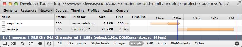 Loaded Optimized JavaScript Files List