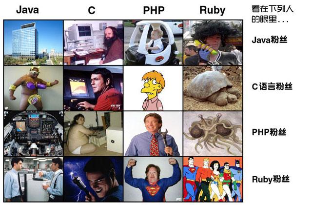 programming-language-chart-