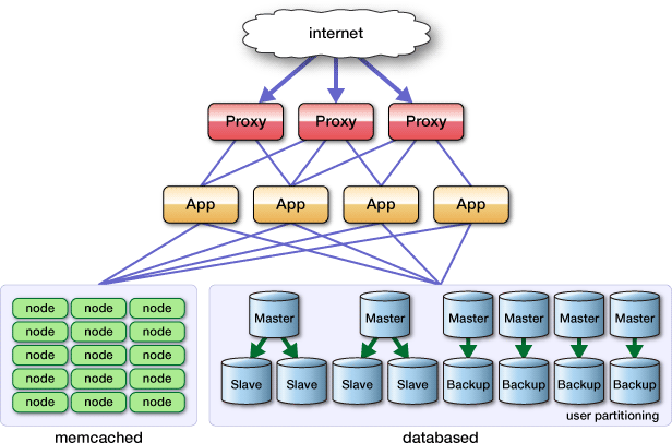 memcached-0005-01.png