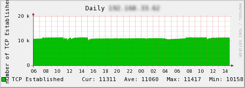 memcached-0005-04.png